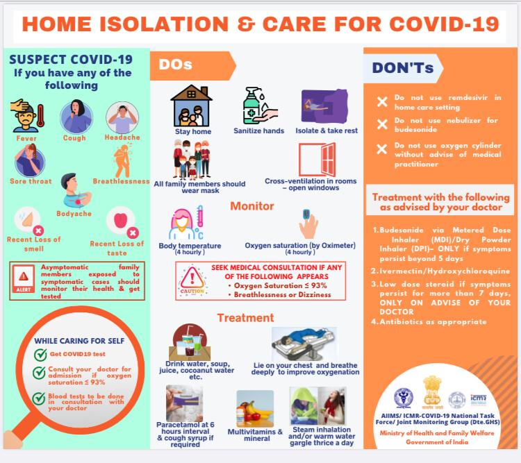 Home Isolation for Covid 19